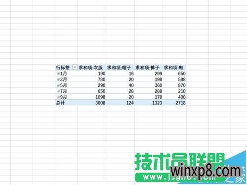 WPS2016数据透视表怎么制作